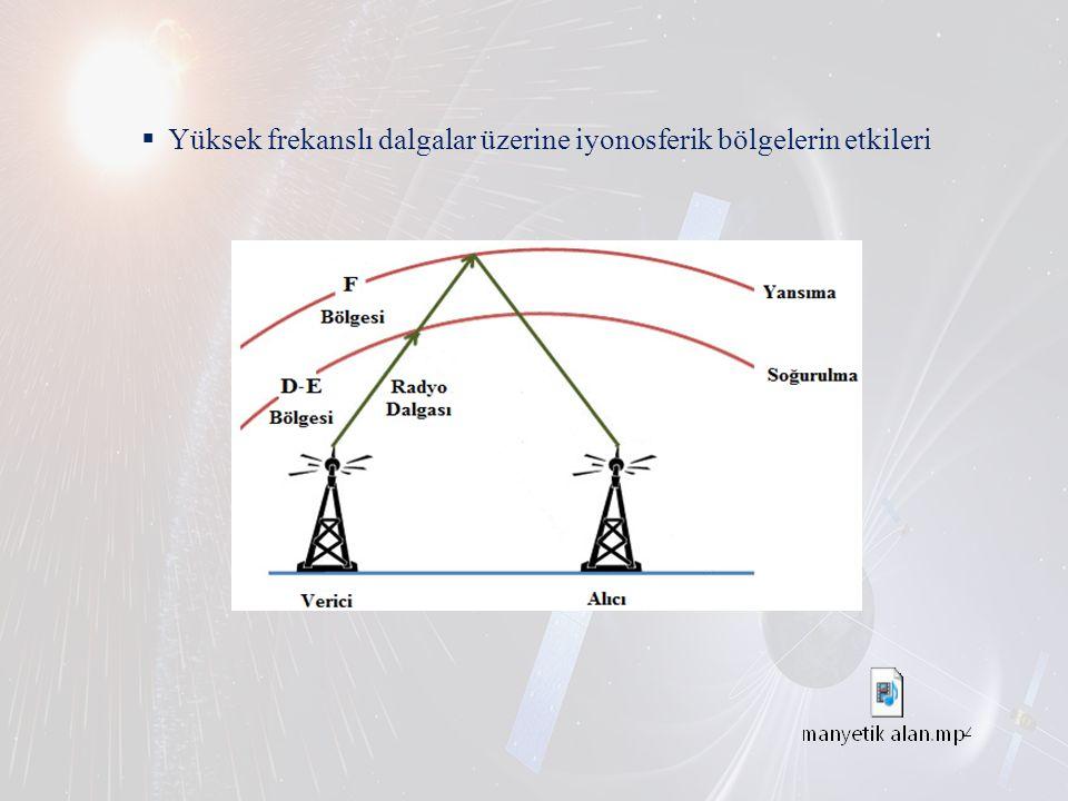  Yüksek frekanslı dalgalar üzerine iyonosferik bölgelerin etkileri