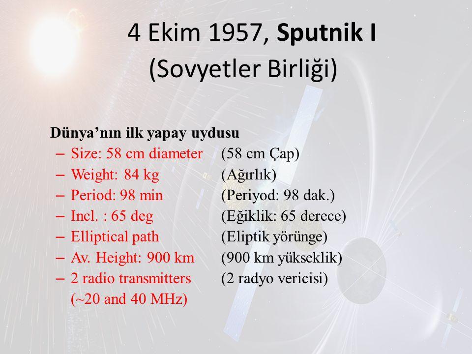4 Ekim 1957, Sputnik I (Sovyetler Birliği) Dünya'nın ilk yapay uydusu – Size: 58 cm diameter (58 cm Çap) – Weight: 84 kg (Ağırlık) – Period: 98 min (P