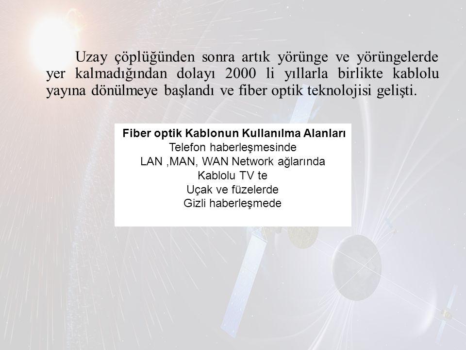 Uzay çöplüğünden sonra artık yörünge ve yörüngelerde yer kalmadığından dolayı 2000 li yıllarla birlikte kablolu yayına dönülmeye başlandı ve fiber opt