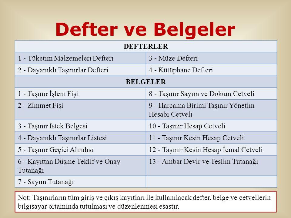 Defter ve Belgeler DEFTERLER 1 - Tüketim Malzemeleri Defteri3 - Müze Defteri 2 - Dayanıklı Taşınırlar Defteri4 - Kütüphane Defteri BELGELER 1 - Taşını