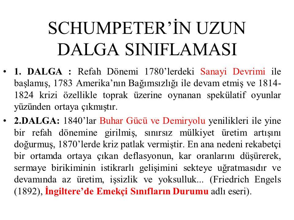 SCHUMPETER'İN UZUN DALGA SINIFLAMASI DÖNEM1.DALGA2.DALGA3.DALGA4.DALGA REFAH1787-18001843-18571898-19111948-1966 DURGUNLUK1801-18131858-18691912-19251