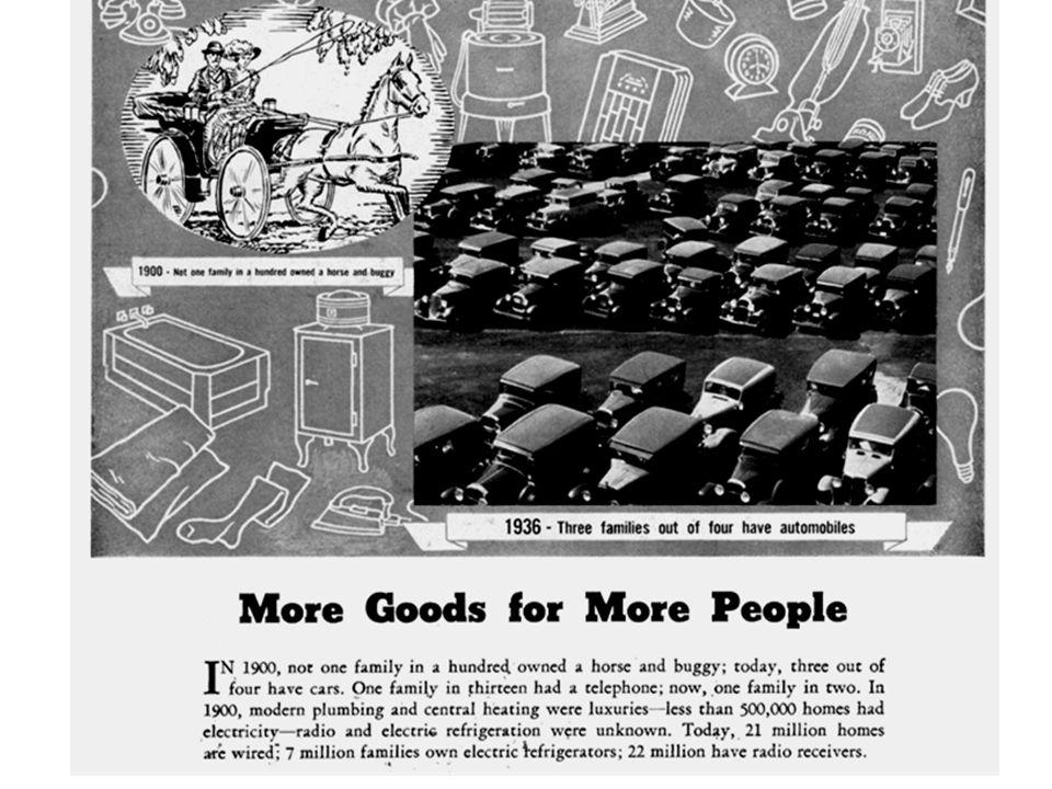 1920'lerin sonunda, arabaların %60'ı ve radyoların %80'i TÜKETİCİ KREDİLERİ ile alınmıştı.