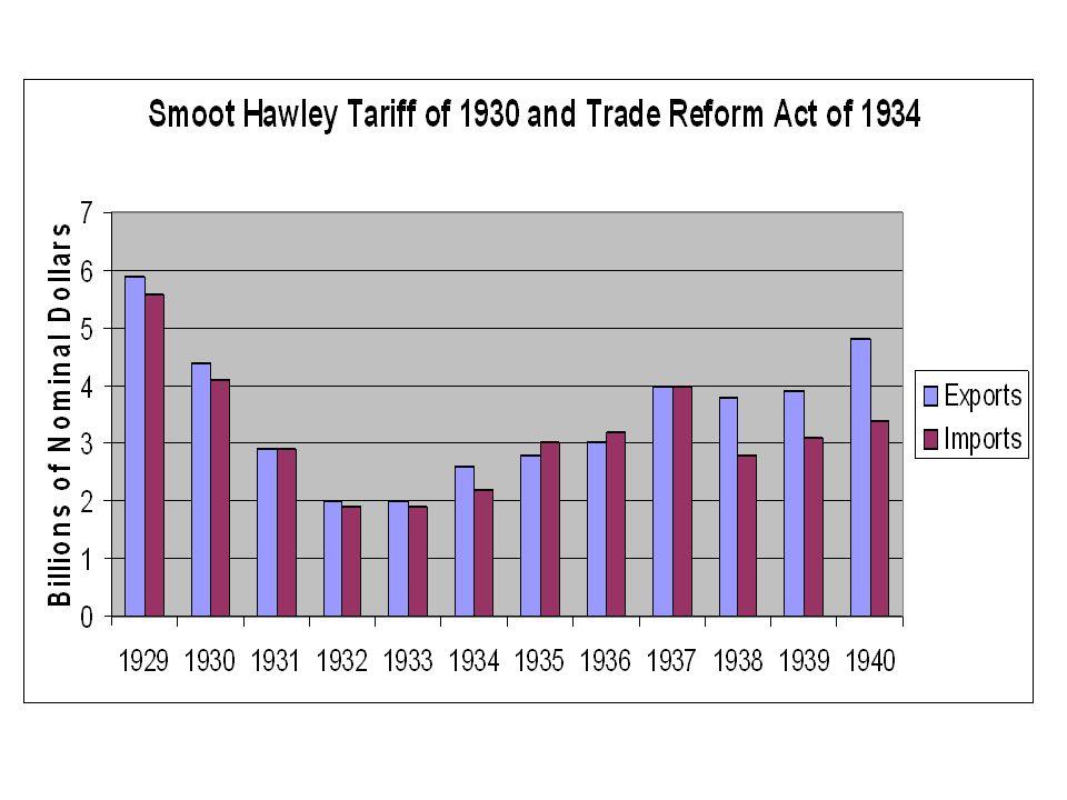 Amaç Amerikalıları yerli mal tüketimine devam ettirmek ve işgücü istihdamını arttırmaktı.