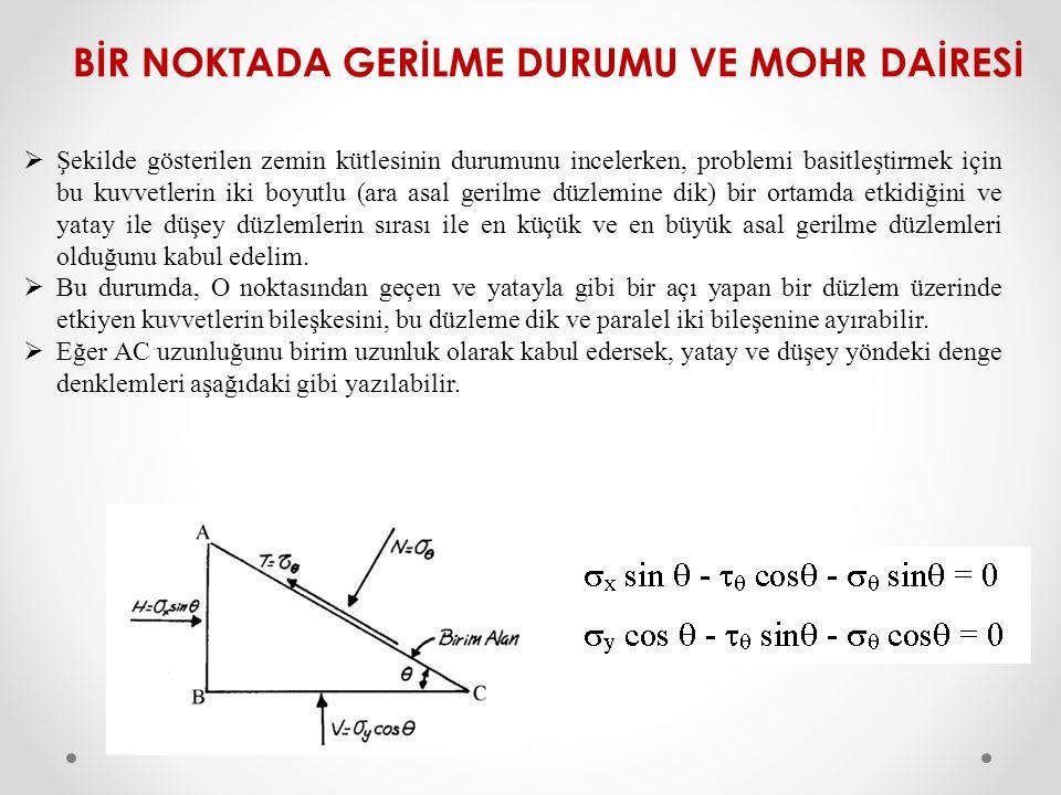  Şekilde gösterilen zemin kütlesinin durumunu incelerken, problemi basitleştirmek için bu kuvvetlerin iki boyutlu (ara asal gerilme düzlemine dik) bi