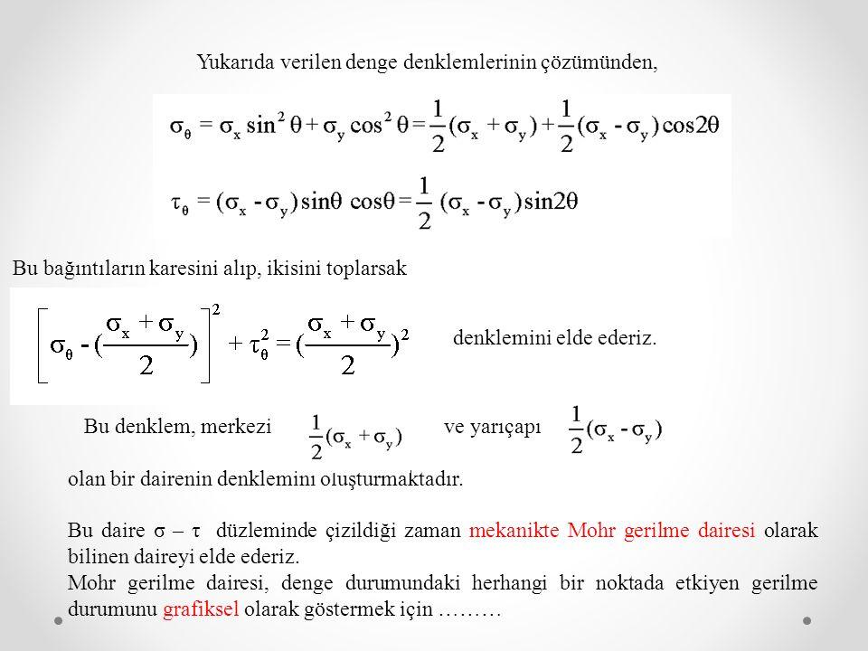 Yukarıda verilen denge denklemlerinin çözümünden, Bu bağıntıların karesini alıp, ikisini toplarsak Bu denklem, merkezi ve yarıçapı olan bir dairenin denklemini oluşturmaktadır.
