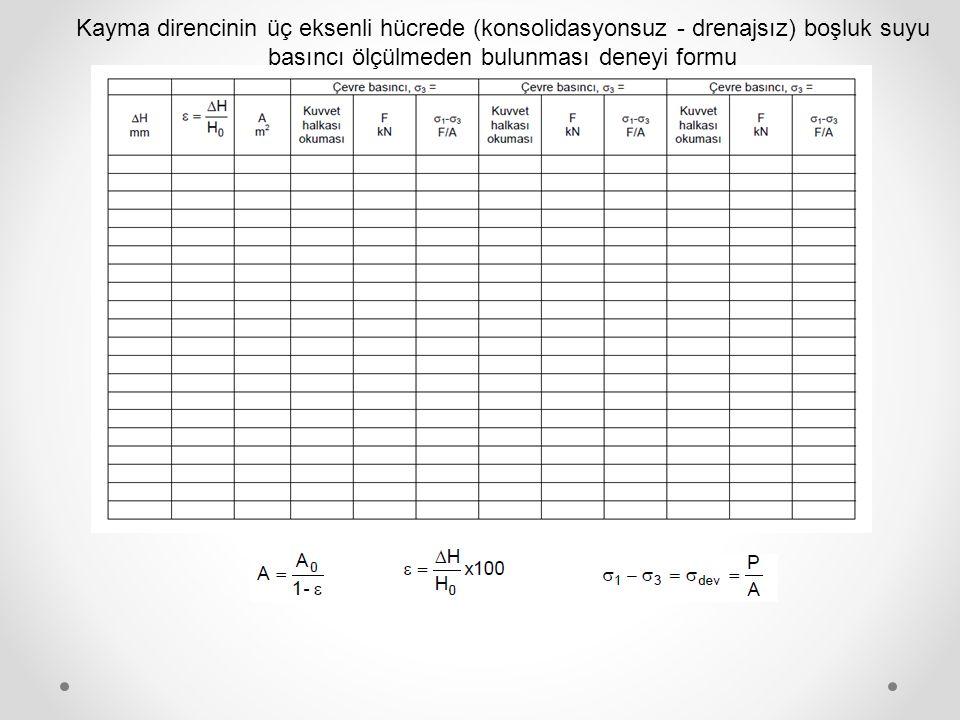 Kayma direncinin üç eksenli hücrede (konsolidasyonsuz - drenajsız) boşluk suyu basıncı ölçülmeden bulunması deneyi formu