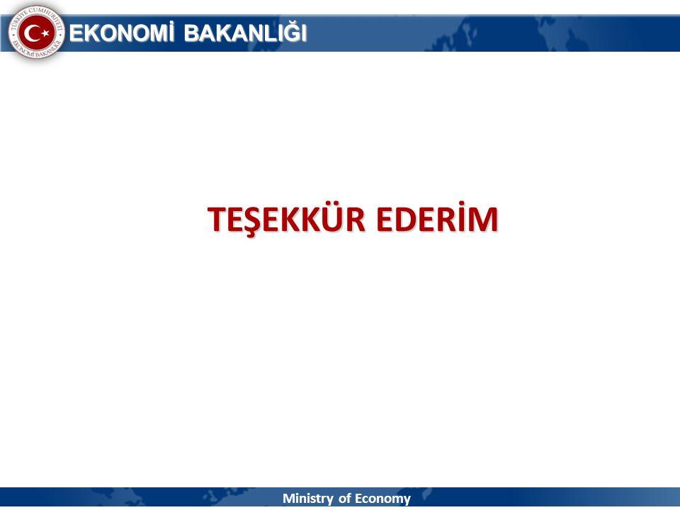 EKONOMİ BAKANLIĞI Ministry of Economy TEŞEKKÜR EDERİM