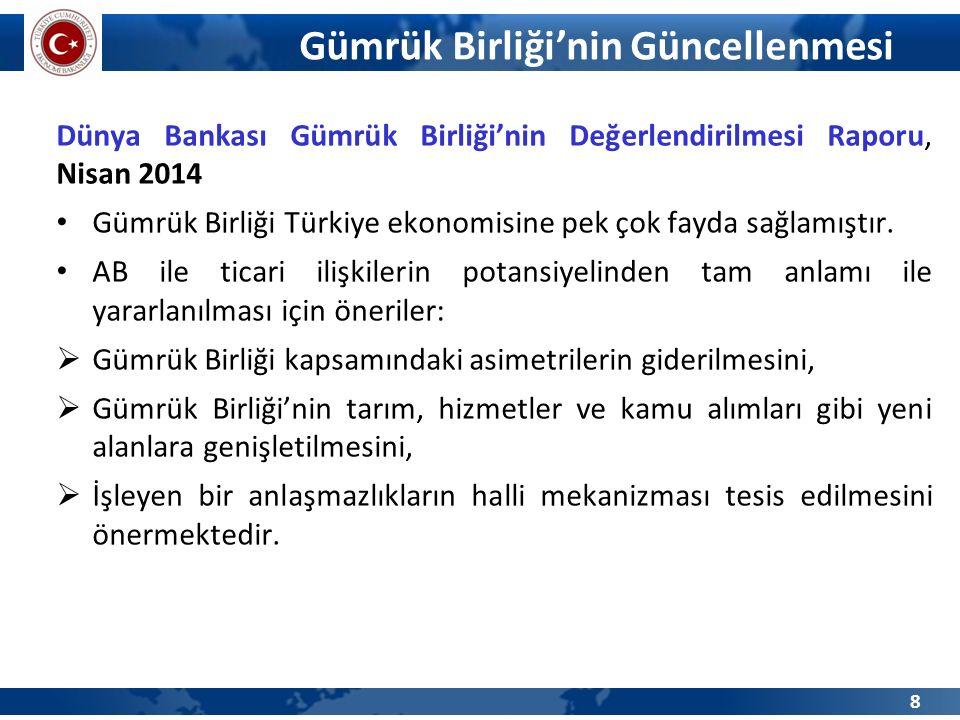 Dünya Bankası Gümrük Birliği'nin Değerlendirilmesi Raporu, Nisan 2014 Gümrük Birliği Türkiye ekonomisine pek çok fayda sağlamıştır.