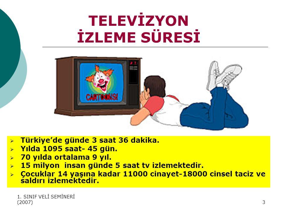 1. SINIF VELİ SEMİNERİ (2007)3 TELEVİZYON İZLEME SÜRESİ  Türkiye'de günde 3 saat 36 dakika.  Yılda 1095 saat- 45 gün.  70 yılda ortalama 9 yıl.  1