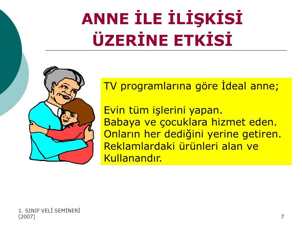 1. SINIF VELİ SEMİNERİ (2007)7 ANNE İLE İLİŞKİSİ ÜZERİNE ETKİSİ TV programlarına göre İdeal anne; Evin tüm işlerini yapan. Babaya ve çocuklara hizmet