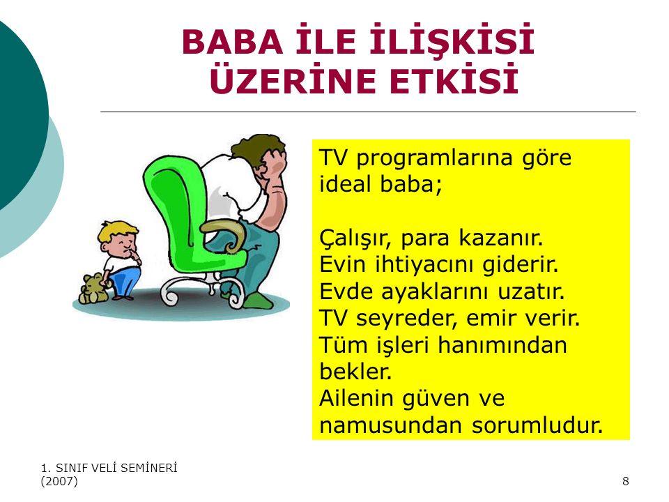 1. SINIF VELİ SEMİNERİ (2007)8 BABA İLE İLİŞKİSİ ÜZERİNE ETKİSİ TV programlarına göre ideal baba; Çalışır, para kazanır. Evin ihtiyacını giderir. Evde