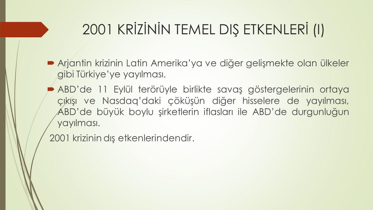 2001 KRİZİNİN TEMEL DIŞ ETKENLERİ (II)  1-DIŞ TİCARET HADLERİNİN ÜLKENİN DEZAVANTAJINA SEYİR İZLEMESİ  Petrol fiyatlarındaki artış ile birlikte, dış ticaret hadlerinin Türkiye'nin aleyhine dönmesi.