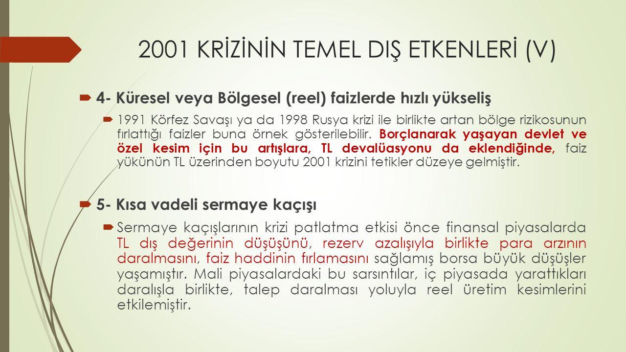 2001 KRİZİNİN TEMEL DIŞ ETKENLERİ (V)  4- Küresel veya Bölgesel (reel) faizlerde hızlı yükseliş  1991 Körfez Savaşı ya da 1998 Rusya krizi ile birli
