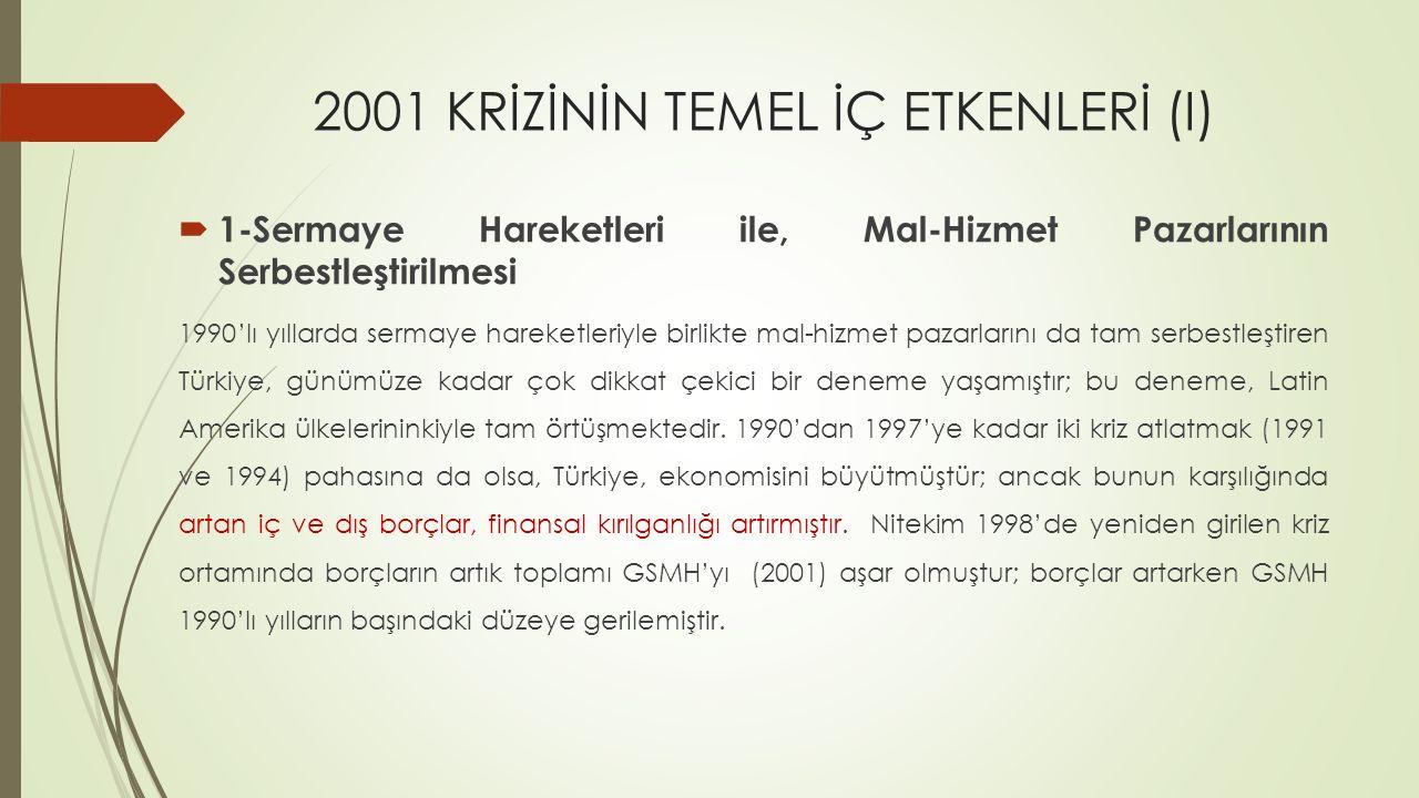 2001 KRİZİNİN TEMEL İÇ ETKENLERİ (I)  1-Sermaye Hareketleri ile, Mal-Hizmet Pazarlarının Serbestleştirilmesi 1990'lı yıllarda sermaye hareketleriyle