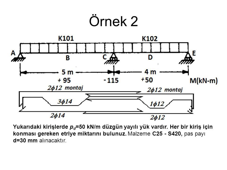 Örnek 2 Yukarıdaki kirişlerde p d =50 kN/m düzgün yayılı yük vardır.