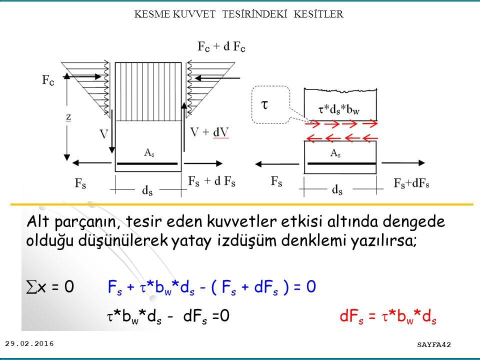 29.02.2016 Alt parçanın, tesir eden kuvvetler etkisi altında dengede olduğu düşünülerek yatay izdüşüm denklemi yazılırsa;  x = 0 F s +  *b w *d s -