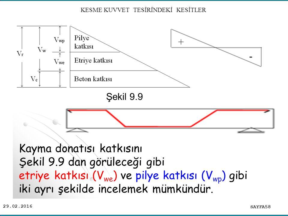 29.02.2016 SAYFA58 KESME KUVVET TESİRİNDEKİ KESİTLER Kayma donatısı katkısını Şekil 9.9 dan görüleceği gibi etriye katkısı (V we ) ve pilye katkısı (V