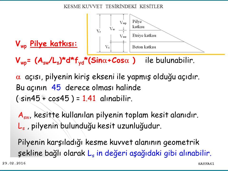 29.02.2016 SAYFA61 KESME KUVVET TESİRİNDEKİ KESİTLER V wp Pilye katkısı: V wp = (A sw /L s )*d*f yd *(Sin  +Cos  ) ile bulunabilir.  açısı, pilyeni