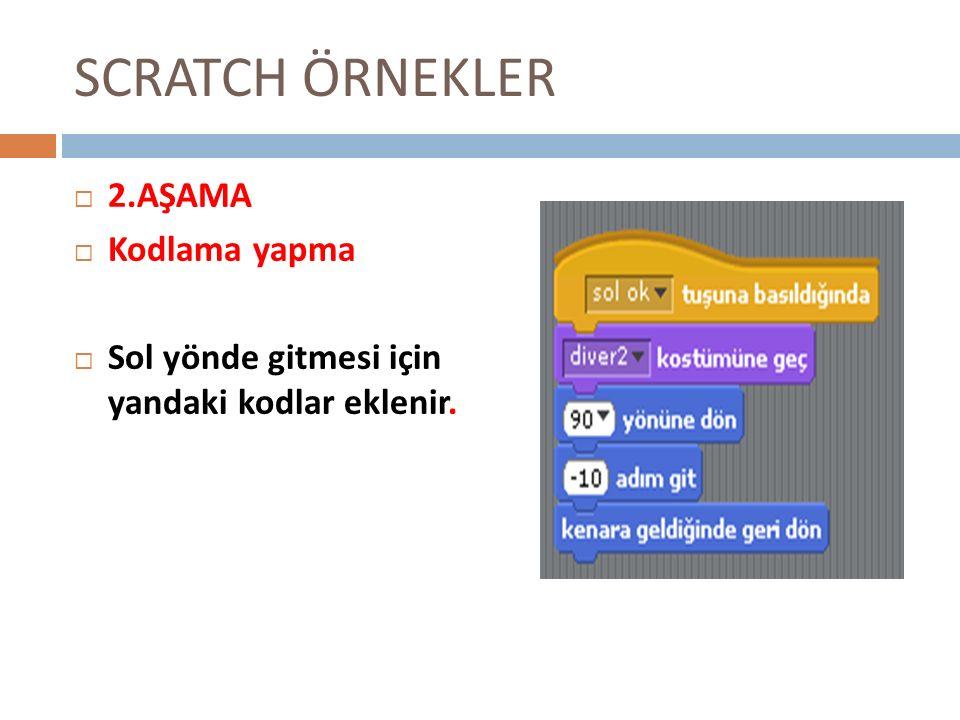 SCRATCH ÖRNEKLER 22.AŞAMA KKodlama yapma SSol yönde gitmesi için yandaki kodlar eklenir.
