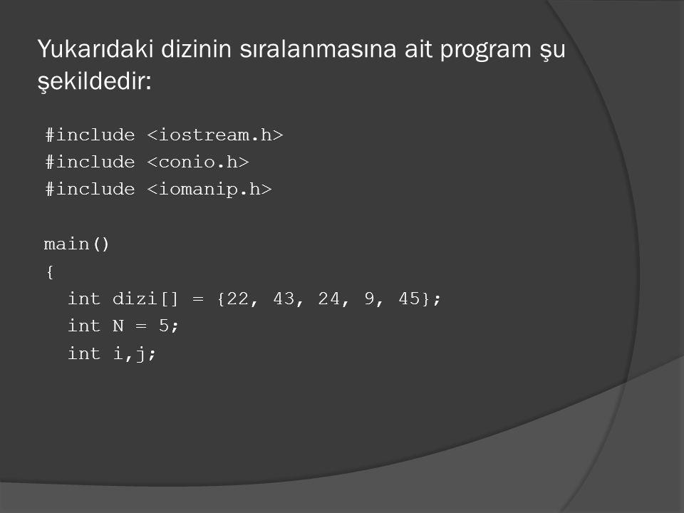 Yukarıdaki dizinin sıralanmasına ait program şu şekildedir: #include main() { int dizi[] = {22, 43, 24, 9, 45}; int N = 5; int i,j;