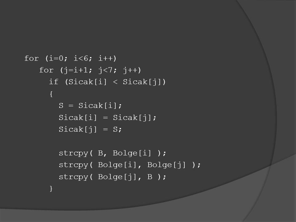for (i=0; i<6; i++) for (j=i+1; j<7; j++) if (Sicak[i] < Sicak[j]) { S = Sicak[i]; Sicak[i] = Sicak[j]; Sicak[j] = S; strcpy( B, Bolge[i] ); strcpy( B