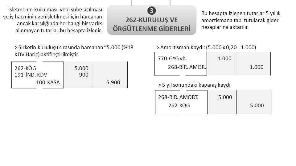 262-KÖG 100-KASA 5.000 5.900 191-İND.