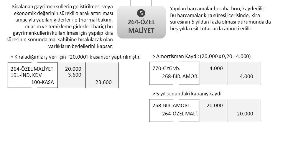 264-ÖZEL MALİYET 100-KASA 20.000 23.600 191-İND. KDV 3.600 Kiralanan gayrimenkullerin geliştirilmesi veya ekonomik değerinin sürekli olarak artırılmas