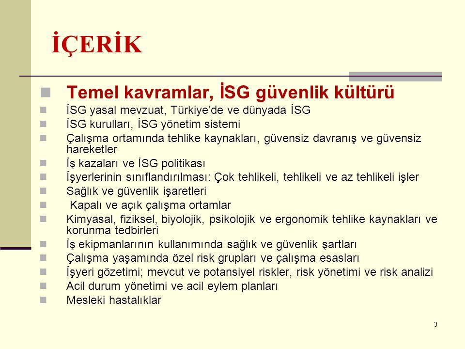 3 İÇERİK Temel kavramlar, İSG güvenlik kültürü İSG yasal mevzuat, Türkiye'de ve dünyada İSG İSG kurulları, İSG yönetim sistemi Çalışma ortamında tehli