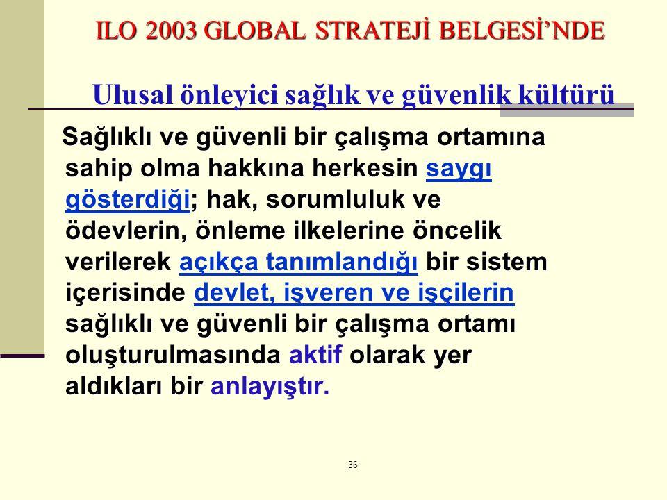 36 ILO 2003 GLOBAL STRATEJİ BELGESİ'NDE ILO 2003 GLOBAL STRATEJİ BELGESİ'NDE Ulusal önleyici sağlık ve güvenlik kültürü Sağlıklı ve güvenli bir çalışm