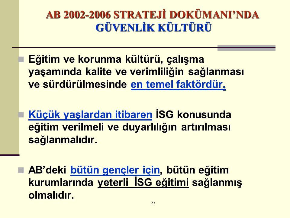 37 AB 2002-2006 STRATEJİ DOKÜMANI'NDA GÜVENLİK KÜLTÜRÜ Eğitim ve korunma kültürü, çalışma yaşamında kalite ve verimliliğin sağlanması ve sürdürülmesin