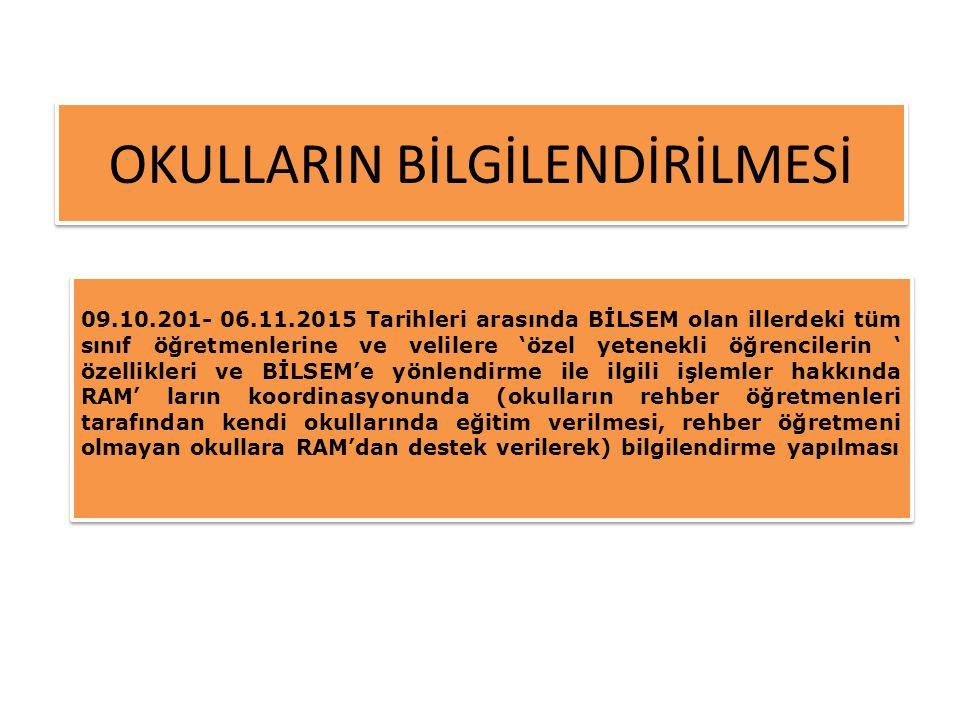 ADAY GÖSTERME İŞLEMİ 1.VE 2.