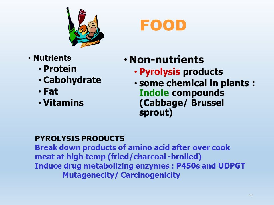 FOOD Nutrients Protein Cabohydrate Fat Vitamins Non-nutrients Pyrolysis products some chemical in plants : Indole compounds (Cabbage/ Brussel sprout)