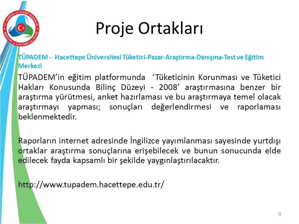 TÜPADEM - Hacettepe Üniversitesi Tüketici-Pazar-Araştırma-Danışma-Test ve Eğitim Merkezi TÜPADEM'in eğitim platformunda 'Tüketicinin Korunması ve Tüke