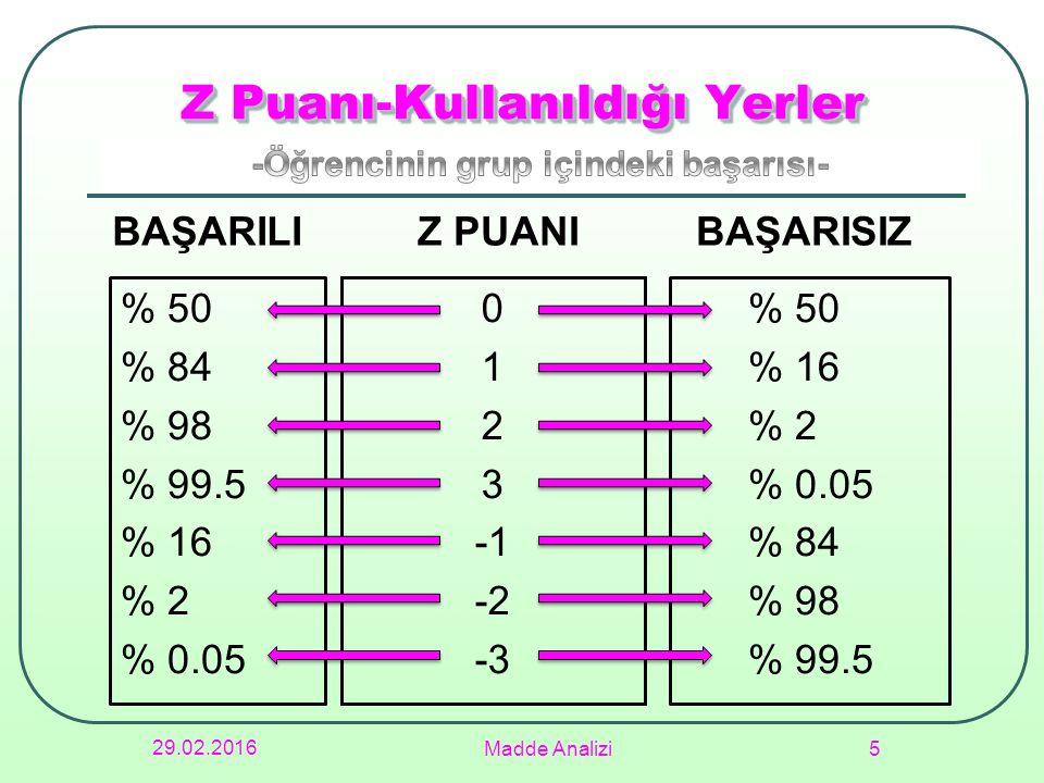 Z Puanı-Kullanıldığı Yerler BAŞARILI % 50 % 84 % 98 % 99.5 % 16 % 2 % 0.05 BAŞARISIZ % 50 % 16 % 2 % 0.05 % 84 % 98 % 99.5 29.02.2016 Madde Analizi 5