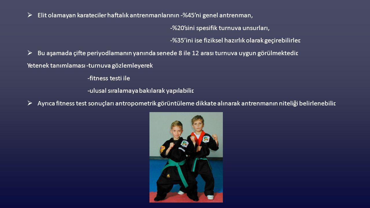  Elit olamayan karateciler haftalık antrenmanlarının -%45'ni genel antrenman, -%20'sini spesifik turnuva unsurları, -%35'ini ise fiziksel hazırlık ol