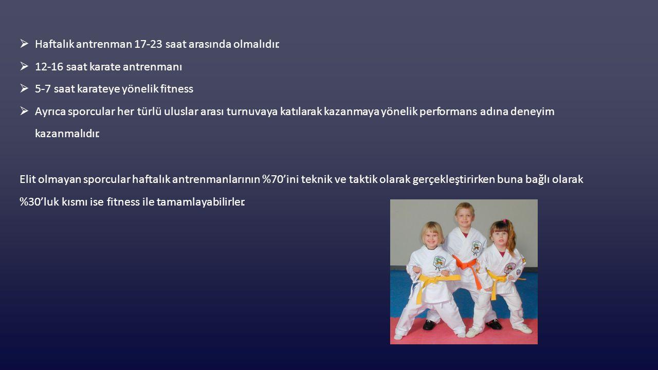  Haftalık antrenman 17-23 saat arasında olmalıdır.  12-16 saat karate antrenmanı  5-7 saat karateye yönelik fitness  Ayrıca sporcular her türlü ul
