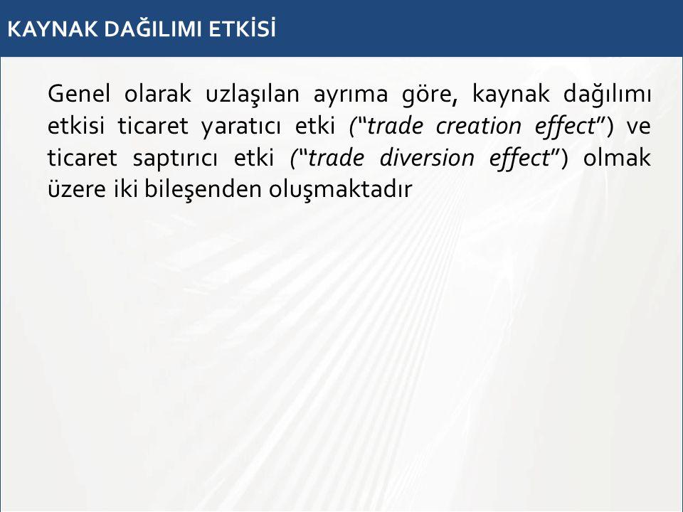 KAYNAK DAĞILIMI ETKİSİ Genel olarak uzlaşılan ayrıma göre, kaynak dağılımı etkisi ticaret yaratıcı etki ( trade creation effect ) ve ticaret saptırıcı etki ( trade diversion effect ) olmak üzere iki bileşenden oluşmaktadır