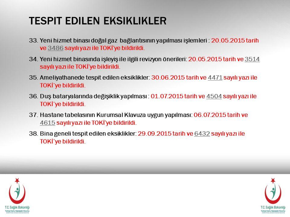 TESPIT EDILEN EKSIKLIKLER 33.Yeni hizmet binası doğal gaz bağlantısının yapılması işlemleri : 20.05.2015 tarih ve 3486 sayılı yazı ile TOKİ'ye bildirildi.3486 34.Yeni hizmet binasında işleyiş ile ilgili revizyon önerileri: 20.05.2015 tarih ve 3514 sayılı yazı ile TOKİ'ye bildirildi.3514 35.Ameliyathanede tespit edilen eksiklikler: 30.06.2015 tarih ve 4471 sayılı yazı ile TOKİ'ye bildirildi.4471 36.Duş bataryalarında değişiklik yapılması : 01.07.2015 tarih ve 4504 sayılı yazı ile TOKİ'ye bildirildi.4504 37.Hastane tabelasının Kurumsal Klavuza uygun yapılması: 06.07.2015 tarih ve 4615 sayılı yazı ile TOKİ'ye bildirildi.