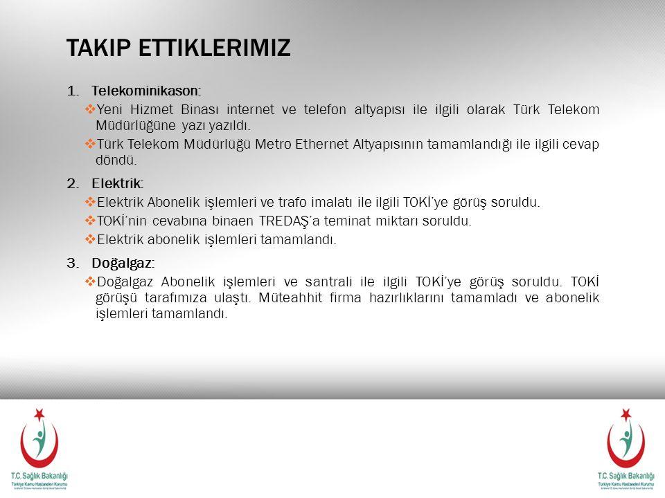 TAKIP ETTIKLERIMIZ 1.Telekominikason:  Yeni Hizmet Binası internet ve telefon altyapısı ile ilgili olarak Türk Telekom Müdürlüğüne yazı yazıldı.  Tü