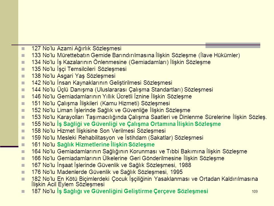 109 127 No'lu Azami Ağırlık Sözleşmesi 133 No'lu Mürettebatın Gemide Barındırılmasına İlişkin Sözleşme (İlave Hükümler) 134 No'lu İş Kazalarının Önlen