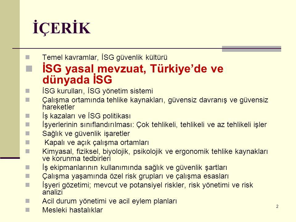 2 İÇERİK Temel kavramlar, İSG güvenlik kültürü İSG yasal mevzuat, Türkiye'de ve dünyada İSG İSG kurulları, İSG yönetim sistemi Çalışma ortamında tehlike kaynakları, güvensiz davranış ve güvensiz hareketler İş kazaları ve İSG politikası İşyerlerinin sınıflandırılması: Çok tehlikeli, tehlikeli ve az tehlikeli işler Sağlık ve güvenlik işaretler Kapalı ve açık çalışma ortamları Kimyasal, fiziksel, biyolojik, psikolojik ve ergonomik tehlike kaynakları ve korunma tedbirleri İş ekipmanlarının kullanımında sağlık ve güvenlik şartları Çalışma yaşamında özel risk grupları ve çalışma esasları İşyeri gözetimi; mevcut ve potansiyel riskler, risk yönetimi ve risk analizi Acil durum yönetimi ve acil eylem planları Mesleki hastalıklar