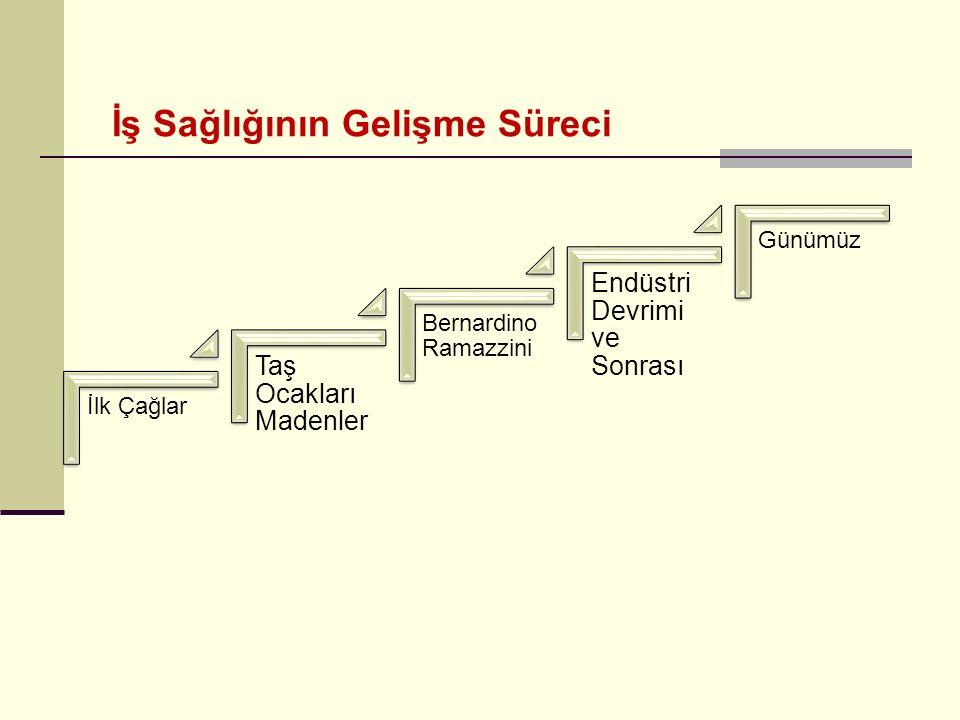 KAPSAM DIŞINDA TUTULAN FAALİYET VE KİŞİLER Türk Silahlı Kuvvetleri, genel kolluk kuvvetleri ve Milli İstihbarat Teşkilatı Müsteşarlığının faaliyetlerini (Fabrika, bakım merkezi, dikimevi ve benzeri işyerlerindekiler hariç) Afet ve acil durum birimlerinin müdahale faaliyetlerini, Ev hizmetlerini, Çalışan istihdam etmeksizin kendi nam ve hesabına mal ve hizmet üretimi yapanları.