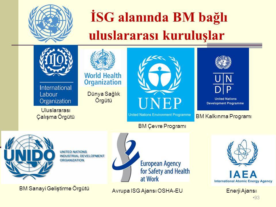 93 İSG alanında BM bağlı uluslararası kuruluşlar Uluslararası Çalışma Örgütü Dünya Sağlık Örgütü BM Çevre Programı BM Sanayi Geliştirme Örgütü Enerji Ajansı BM Kalkınma Programı Avrupa ISG Ajansı OSHA-EU