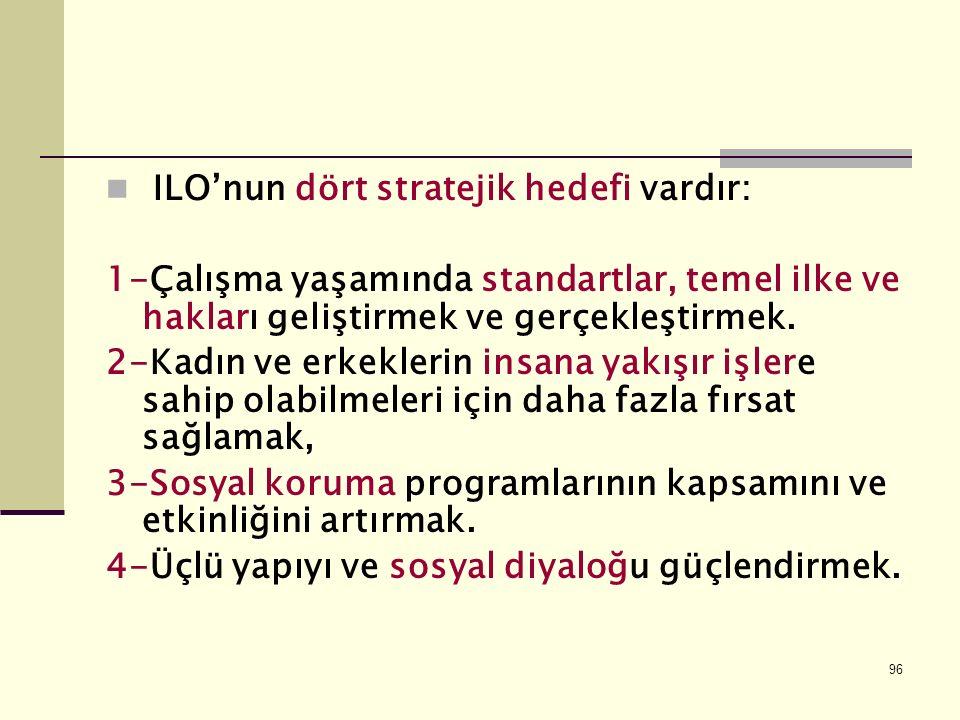 96 ILO'nun dört stratejik hedefi vardır: 1-Çalışma yaşamında standartlar, temel ilke ve hakları geliştirmek ve gerçekleştirmek. 2-Kadın ve erkeklerin
