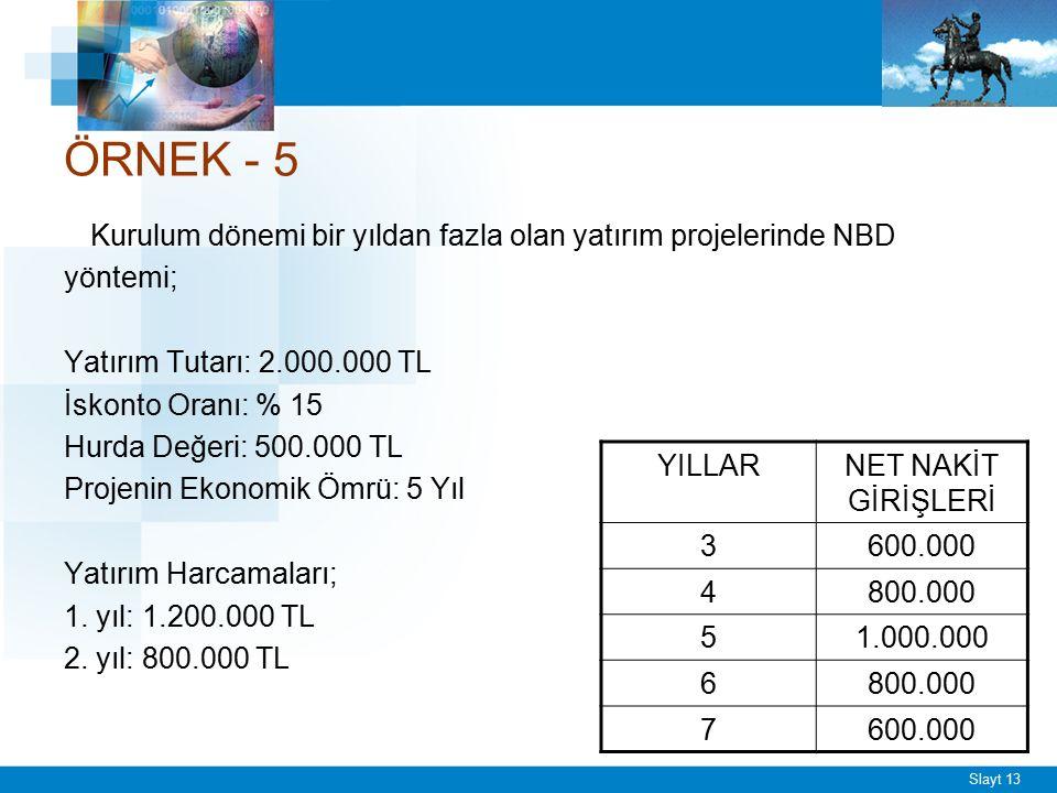 Slayt 13 ÖRNEK - 5 Kurulum dönemi bir yıldan fazla olan yatırım projelerinde NBD yöntemi; Yatırım Tutarı: 2.000.000 TL İskonto Oranı: % 15 Hurda Değeri: 500.000 TL Projenin Ekonomik Ömrü: 5 Yıl Yatırım Harcamaları; 1.
