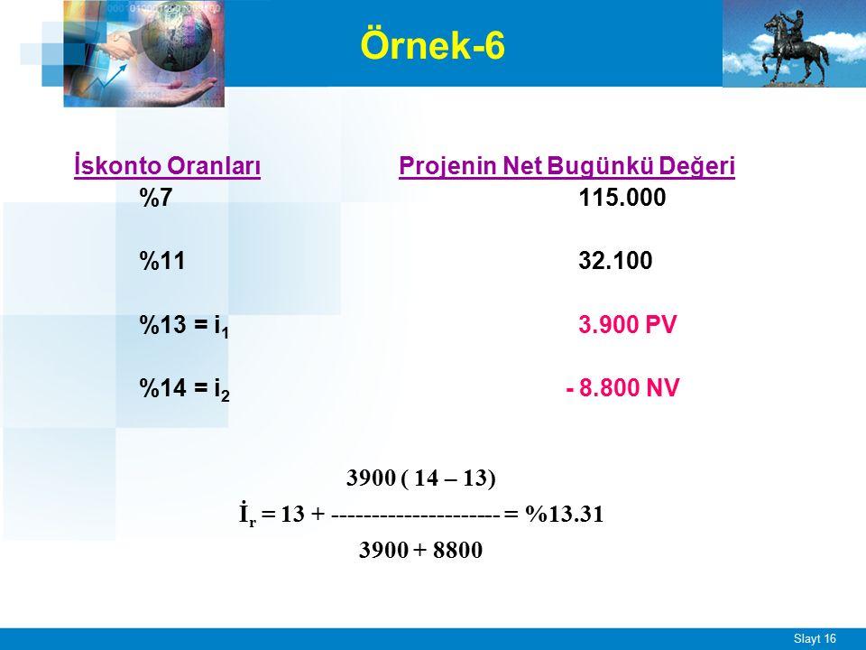 Slayt 16 Örnek-6 İskonto OranlarıProjenin Net Bugünkü Değeri %7 115.000 %11 32.100 %13 = i 1 3.900 PV %14 = i 2 - 8.800 NV 3900 ( 14 – 13) İ r = 13 + --------------------- = %13.31 3900 + 8800
