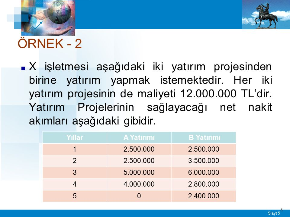 Slayt 5 ■ X işletmesi aşağıdaki iki yatırım projesinden birine yatırım yapmak istemektedir.