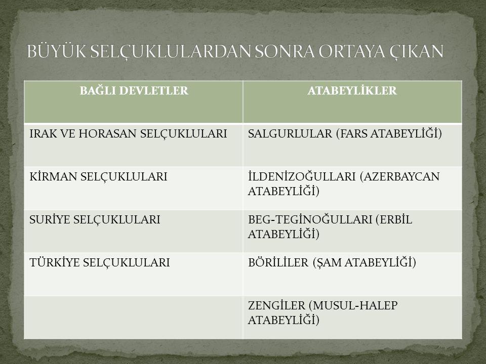 BAĞLI DEVLETLERATABEYLİKLER IRAK VE HORASAN SELÇUKLULARISALGURLULAR (FARS ATABEYLİĞİ) KİRMAN SELÇUKLULARIİLDENİZOĞULLARI (AZERBAYCAN ATABEYLİĞİ) SURİY