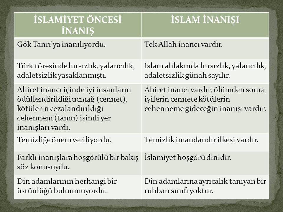 İSLAMİYET ÖNCESİ İNANIŞ İSLAM İNANIŞI Gök Tanrı'ya inanılıyordu.Tek Allah inancı vardır. Türk töresinde hırsızlık, yalancılık, adaletsizlik yasaklanmı