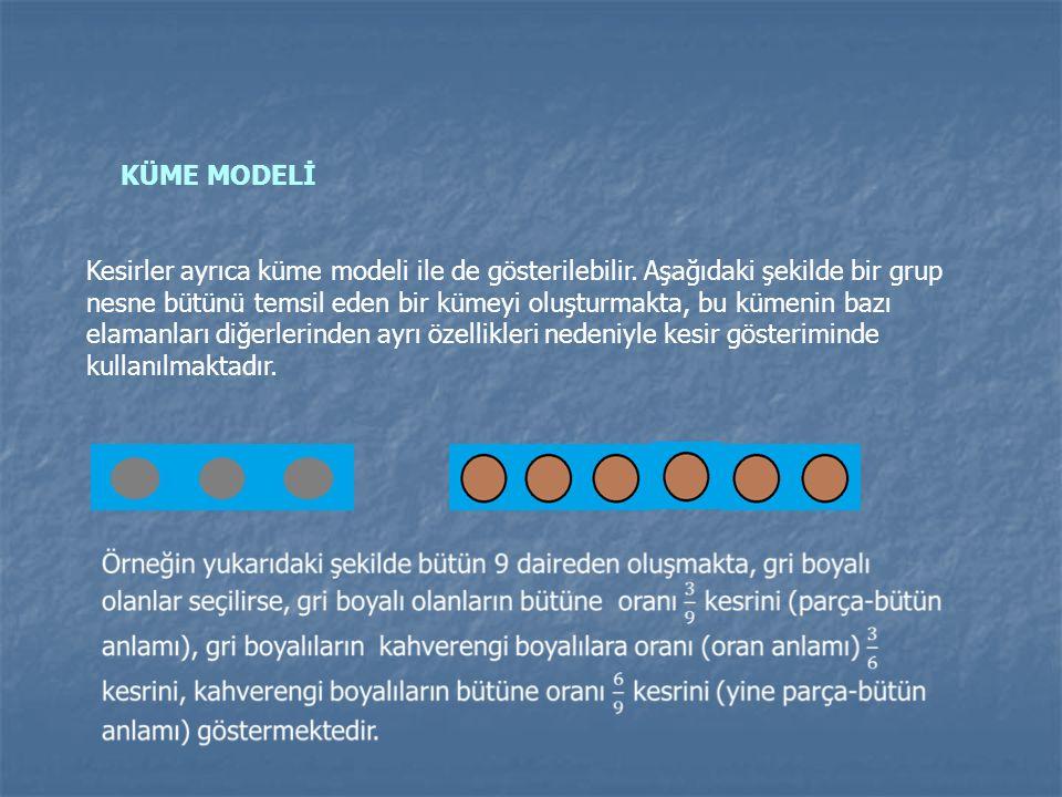 KÜME MODELİ Kesirler ayrıca küme modeli ile de gösterilebilir. Aşağıdaki şekilde bir grup nesne bütünü temsil eden bir kümeyi oluşturmakta, bu kümenin